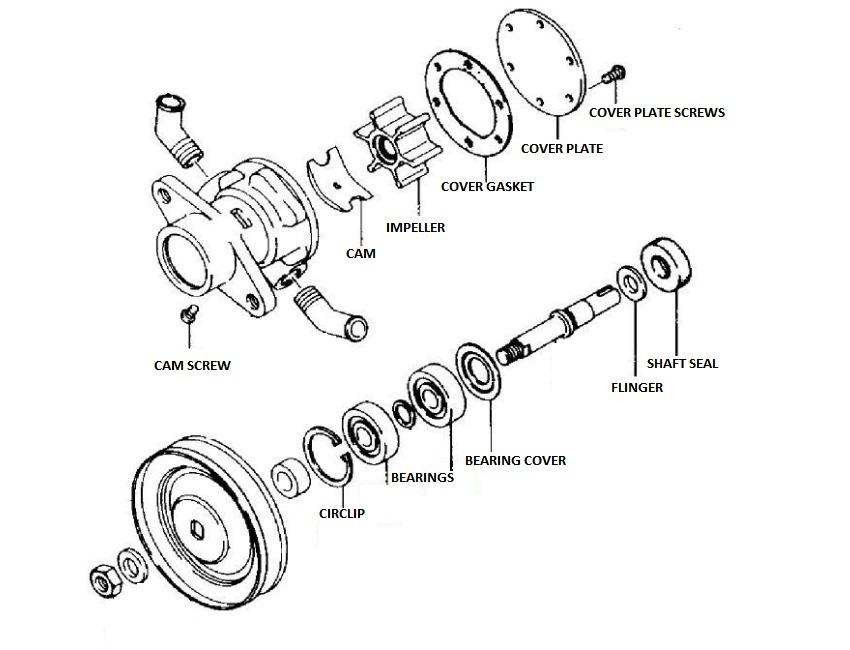 genuine yanmar water pump parts kit gm gm gm qm raw water pump cooling